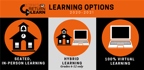 learning options phase 1