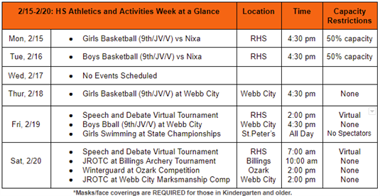 HS Events this Week