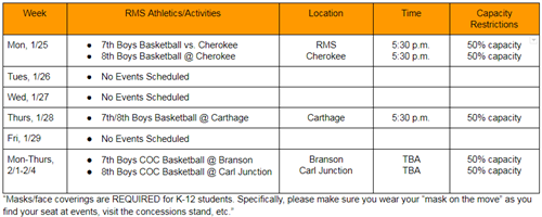 RMS weekly activities