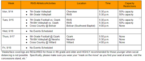 RMS Athletic/Activities