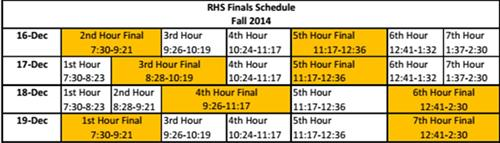Fall 2014 Finals Schedule